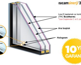 isicam-sinerji-3-plus-trakya-cam-uretici-bayi-gurcam-2